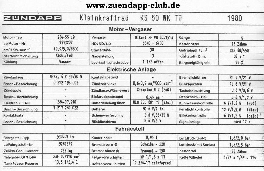 Zündapp Club
