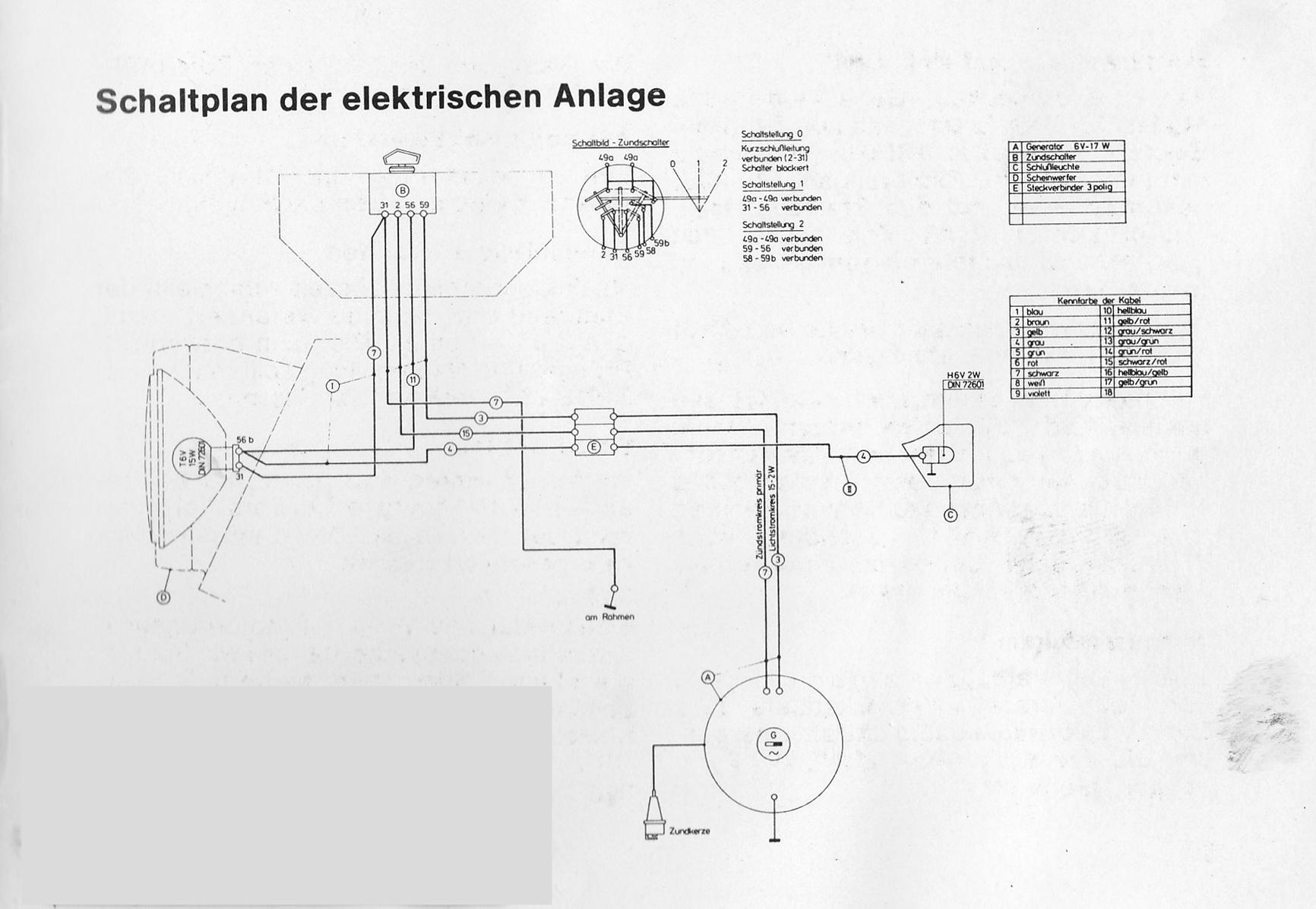 Datenblattsammlung des Zündapp-Club für Krafträder ab 1975